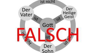 Erklärung der Dreifaltigkeit/ Dreieinigkeit/ Trinität Symbol